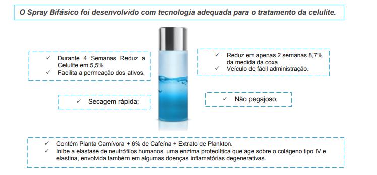 Spray bifásico desenvolvido para celulite